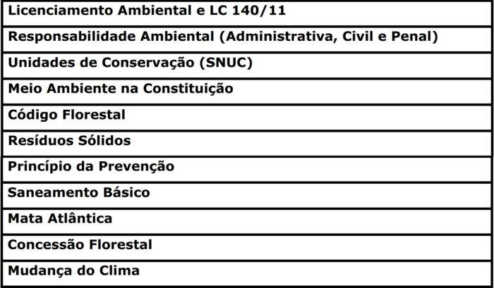 direito ambiental exame de ordem