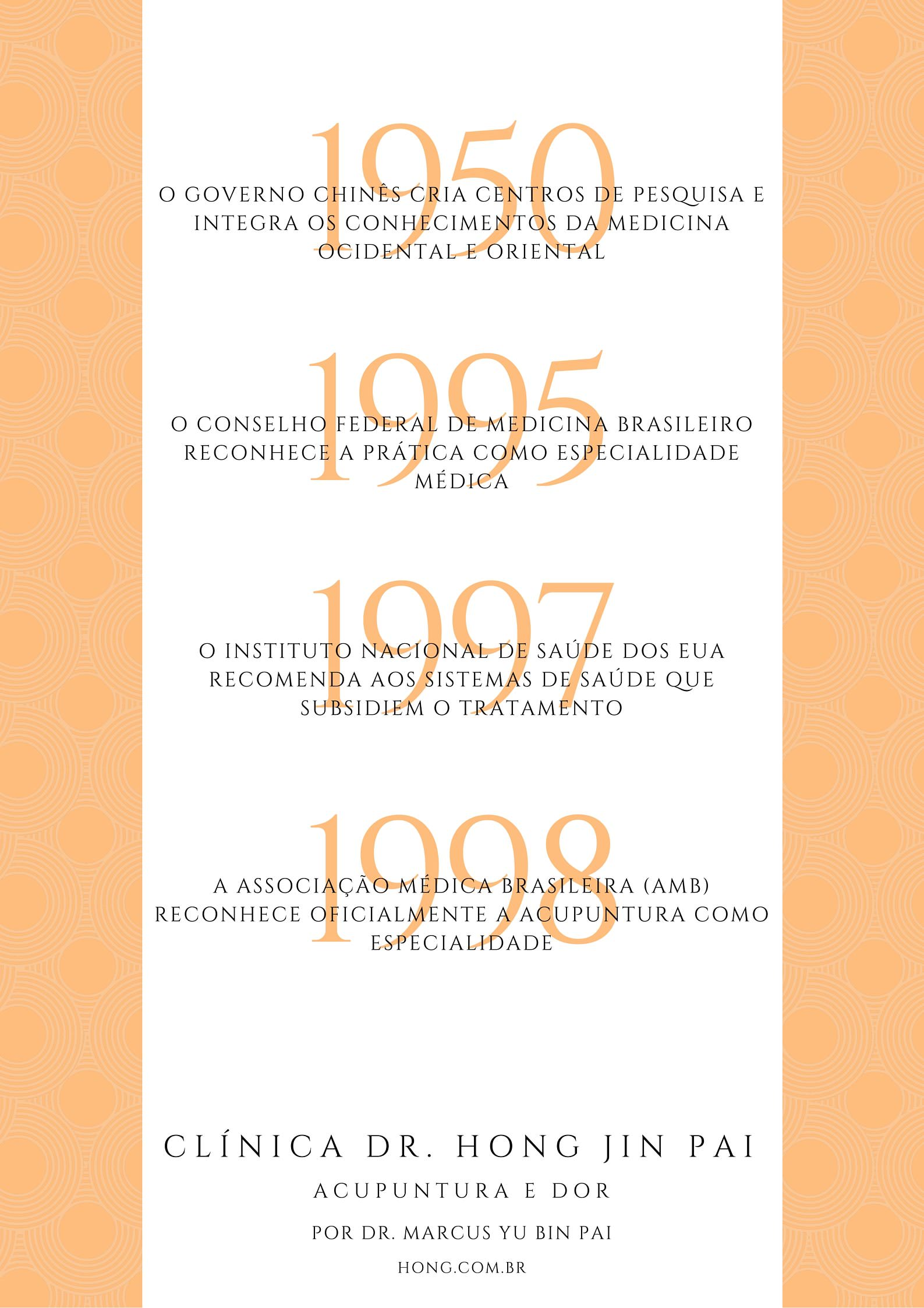 infografico breve historico acupuntura no brasil por dr Marcus Yu Bin Pai
