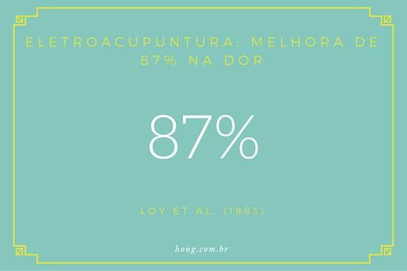 Estudos relataram melhora de ate 87% da dor apos Eletroacupuntura