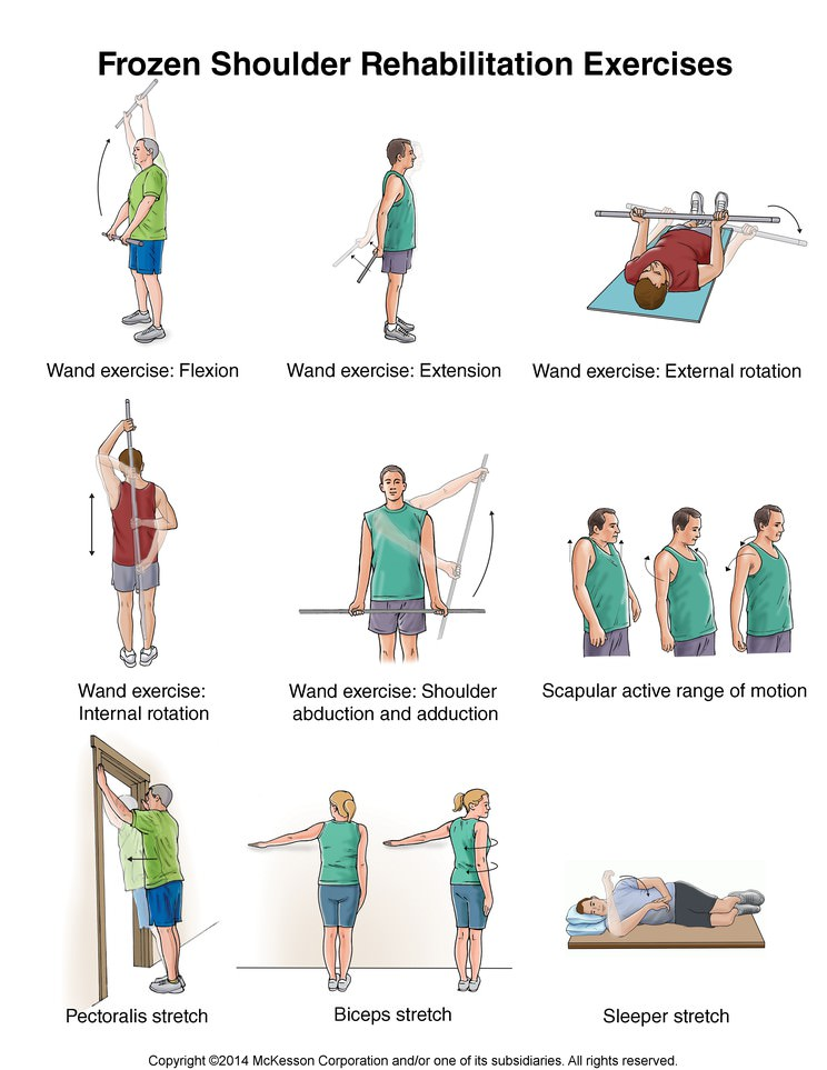 exercicios manguito rotador