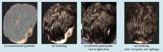 cabelo1 3D: Método revolucionário promete gerar cabelo ultra real