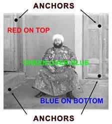 3 anchors Russia: O mistério das fotos coloridas num tempo em que só havia preto e branco