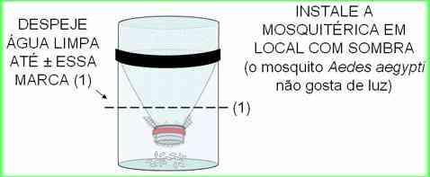 Armadilha para mosquito da dengue com garrafa Pet 8 Pernilongo: O maior desafio do mundo