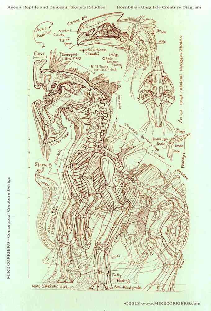 ave reptilian skeletal diagram mike corriero 2013 web Ultra gump blaster mega pack ultimate post de monstros  5