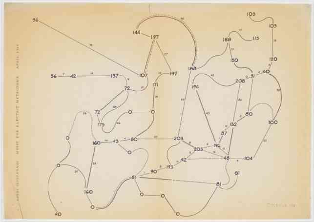 toshi ichiyanagi music for electric metronome1960 A musica mais insana de todos os tempos.