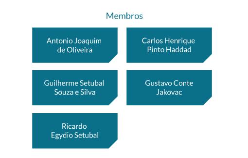 Comitê de Divulgação e Negociação: Antonio Joaquim de Oliveira, Ivan Caetano Diniz de Mello e Ricardo Egydio Setubal, além do Diretor de Relações com Investidores Carlos Henrique Pinto Haddad.