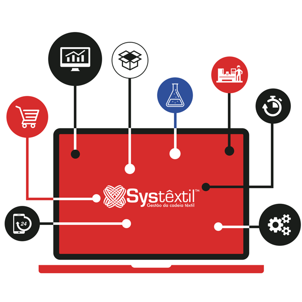 Systêxtil - Soluções para gestão têxtil