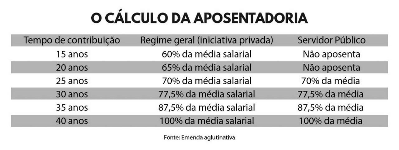 Fonte: El País Brasil