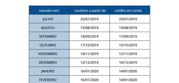 Calendário de Pagamento do PIS/PASEP