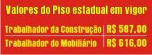 PISO ESTADUAL DE SALÁRIO  – Ninguém pode receber menos Ação da Fecomércio não tem fundamento
