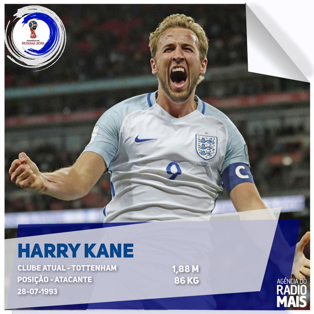 Perfil Harry Kane