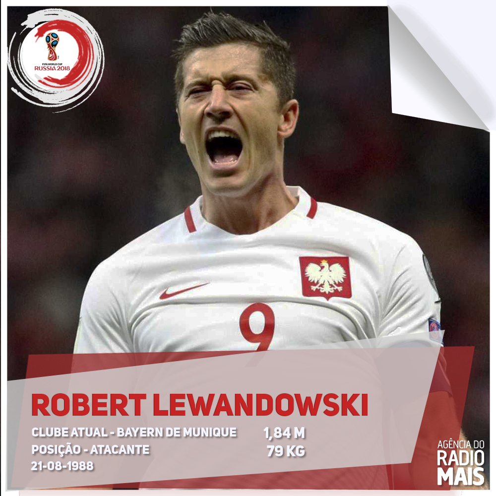 Perfil Robert Lewandowski