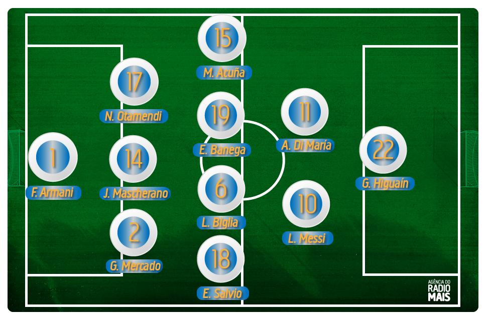 Seleção argentina sofre com a defesa inconsistente, mas tem ataque de encher os olhos