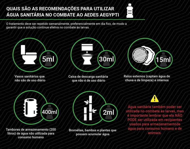 Imagem com recomendações para utilizar água sanitária no combate ao aedes aegypti