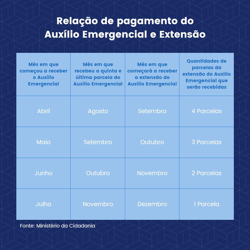 Arte - Brasil 61