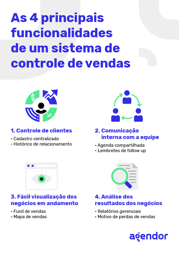 funcionalidades de um sistema de controle de vendas