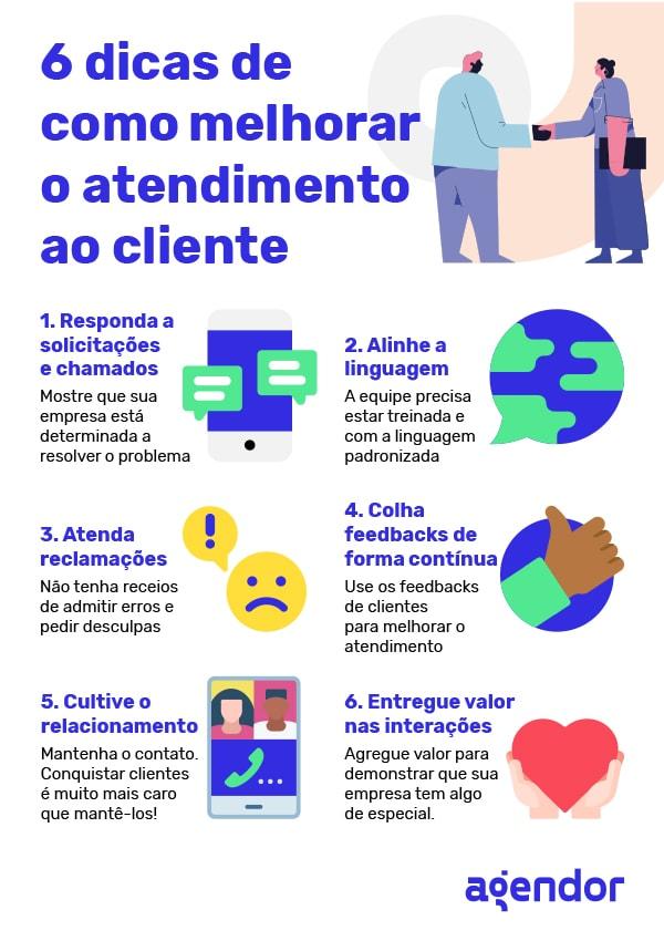 dicas de como melhorar o atendimento ao cliente