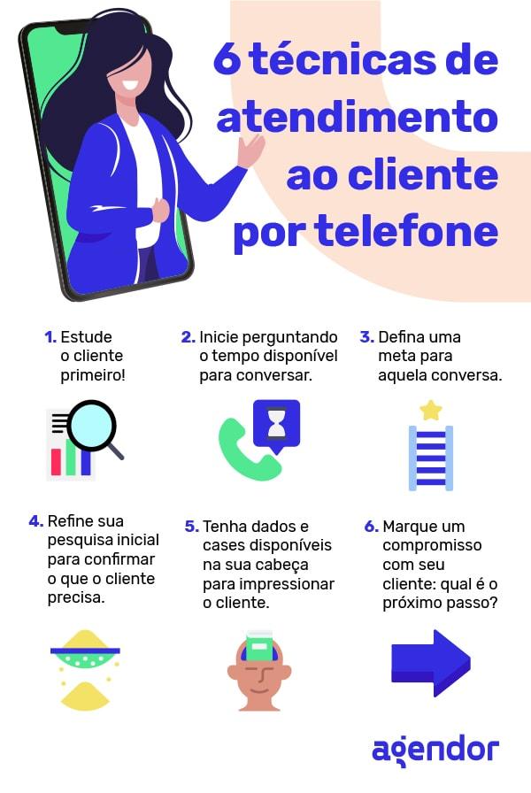 técnicas de atendimento ao cliente por telefone