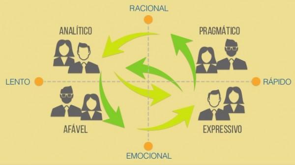 como segmentar o mercado