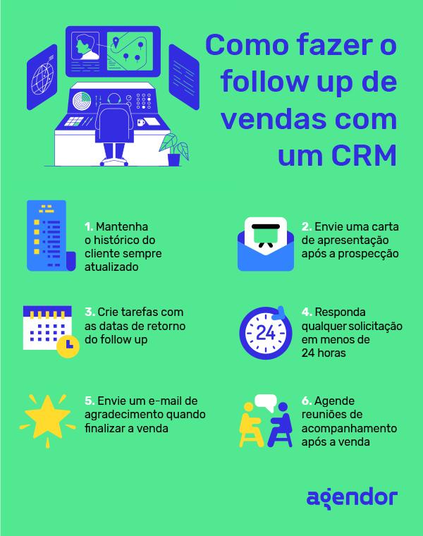 como fazer follow up com CRM