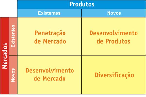 planejamento estrategico metas e objetivos