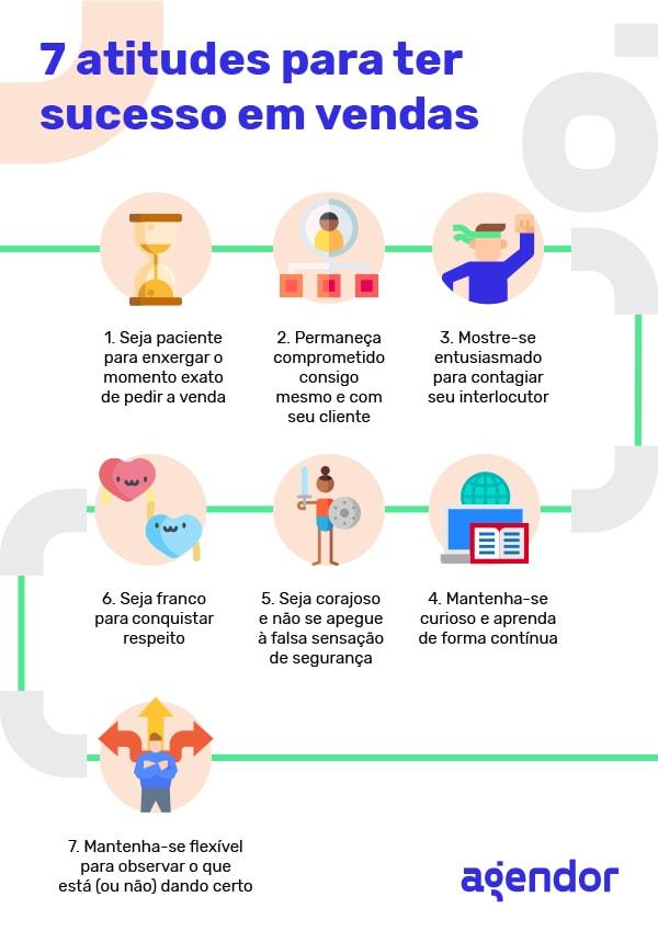 7 atitudes para ter sucesso em vendas
