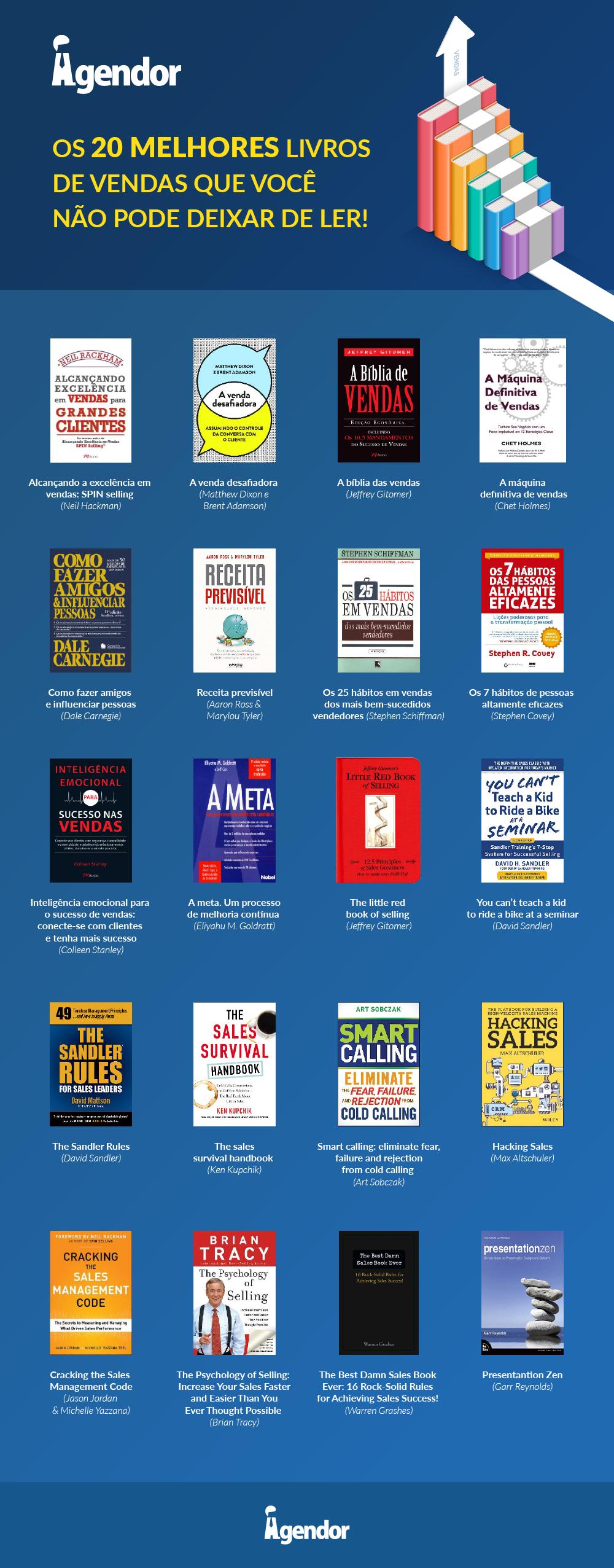 Livros de vendas