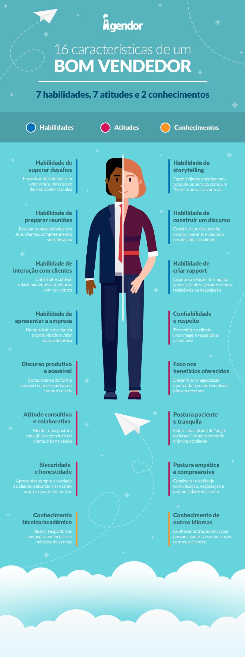 Características de um bom vendedor