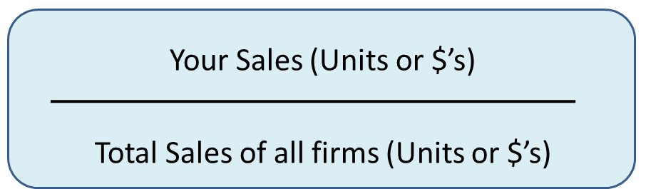 formula-market-share