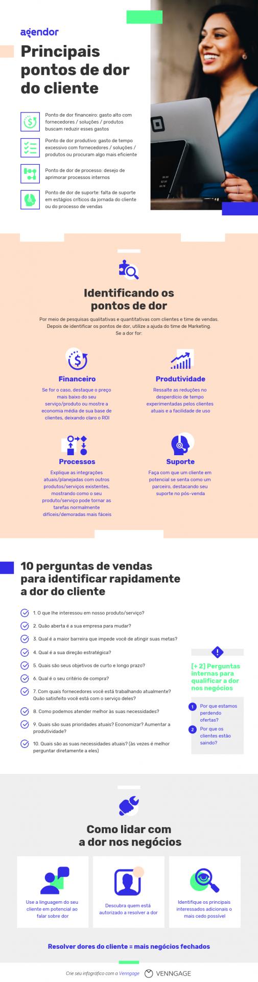 infografico-dor-do-cliente