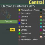 Central: Candidatos a la intendencia