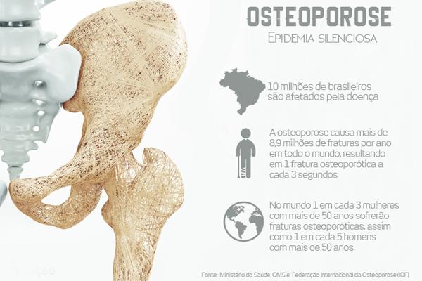 Entenda a diferença entre a Artrose e a Osteoporose