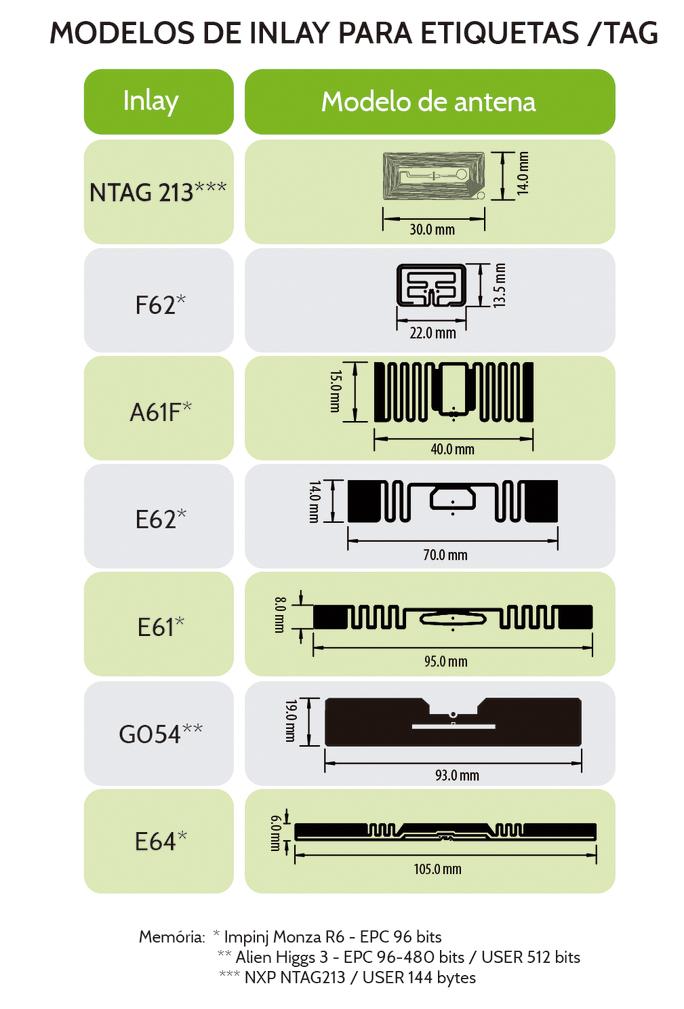Modelos de Inlay para Etiquetas / TAG