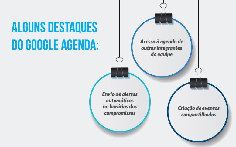 destaques google agenda