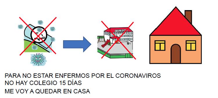 autismo cuarentena coronavirus