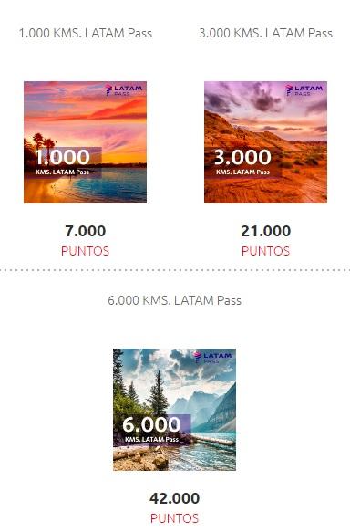 Cupones Kilómetros LATAM Pass