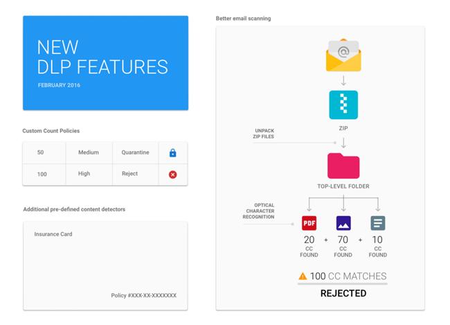 mejoras de gmail