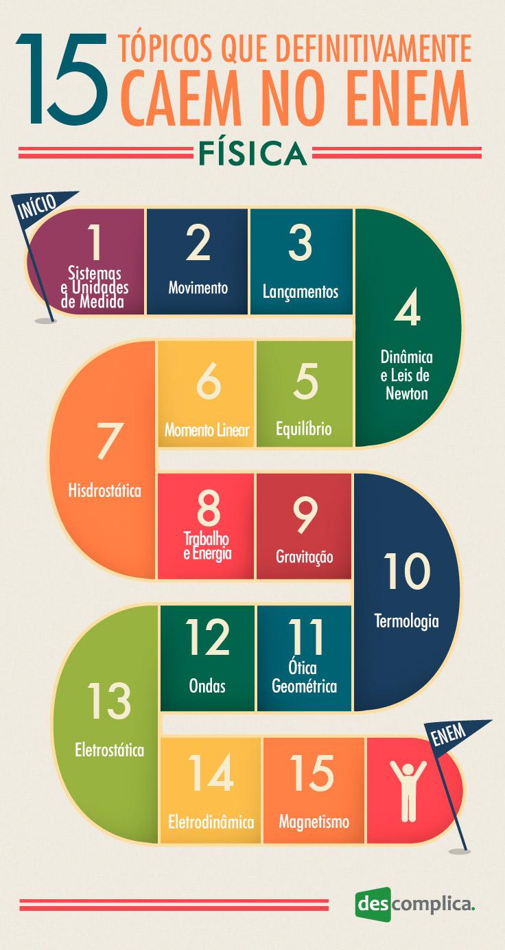 Dinâmica ambiental no brasildinâmica ambiental no mundo 5