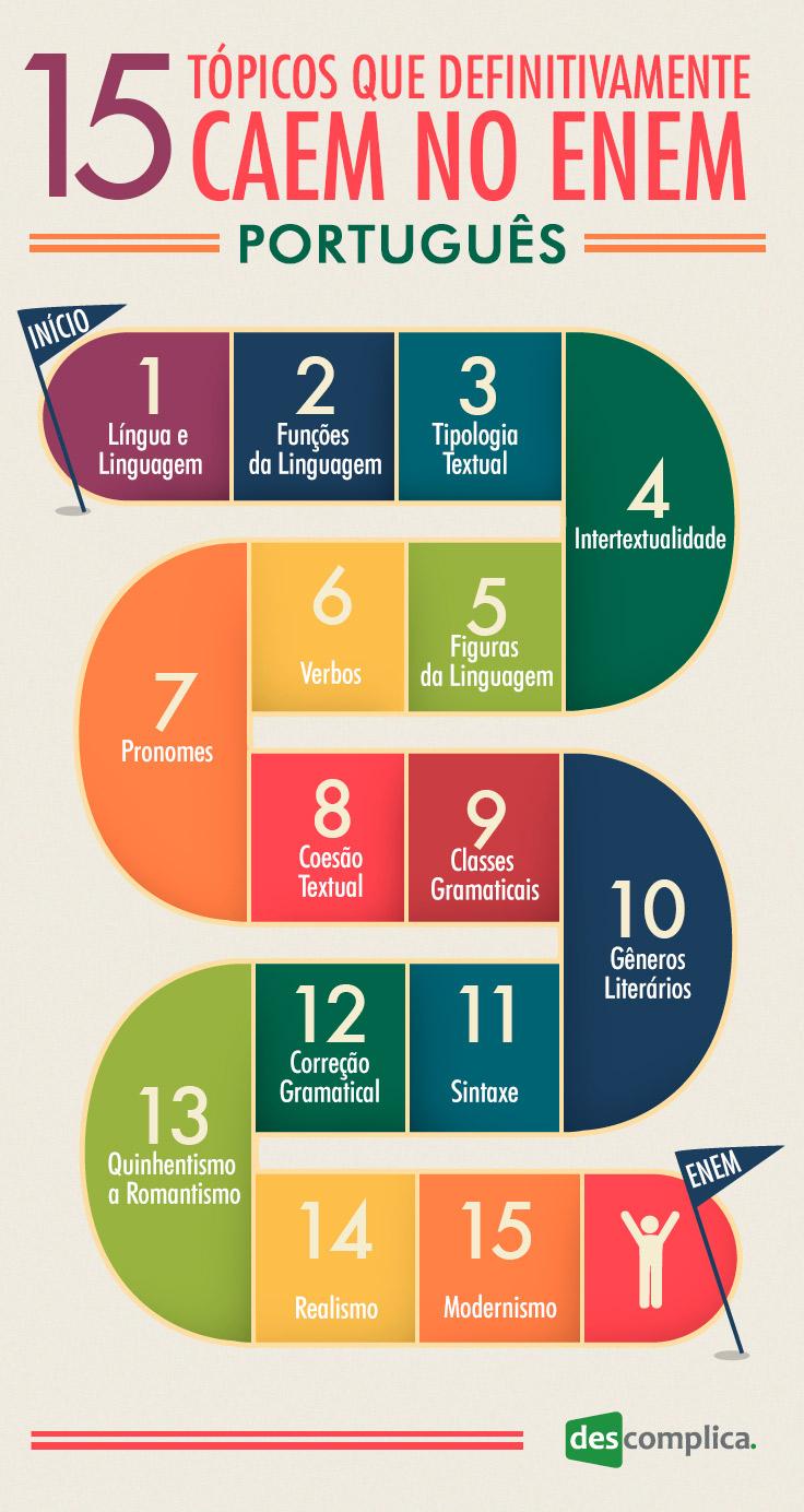 infografico_15topicos_10_Portugues