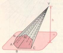 Pirâmide – Definição.
