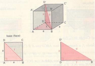 Diagonal e Área Total do Cubo.