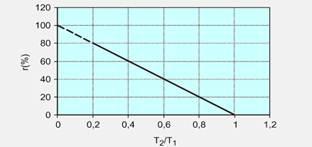 questões de trigonometria no ciclo resolvidas