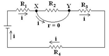 Gerador em curto-circuito.