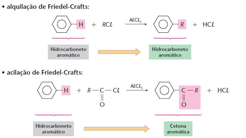 Alquilação e acilação do benzeno