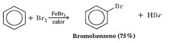 Bromação (Halogenação) do benzeno