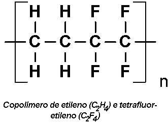 Resultado de imagem para copolimero de etileno