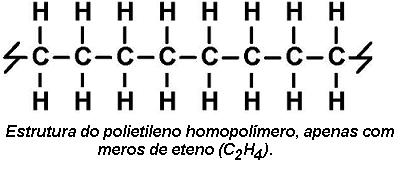 Homopolímero