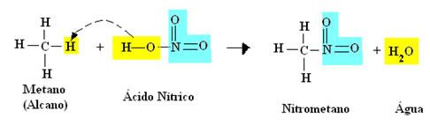 Nitração do metano