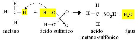 Sulfonação do metano