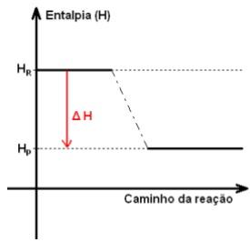 termoquimica-1